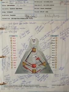 Human Design (2)
